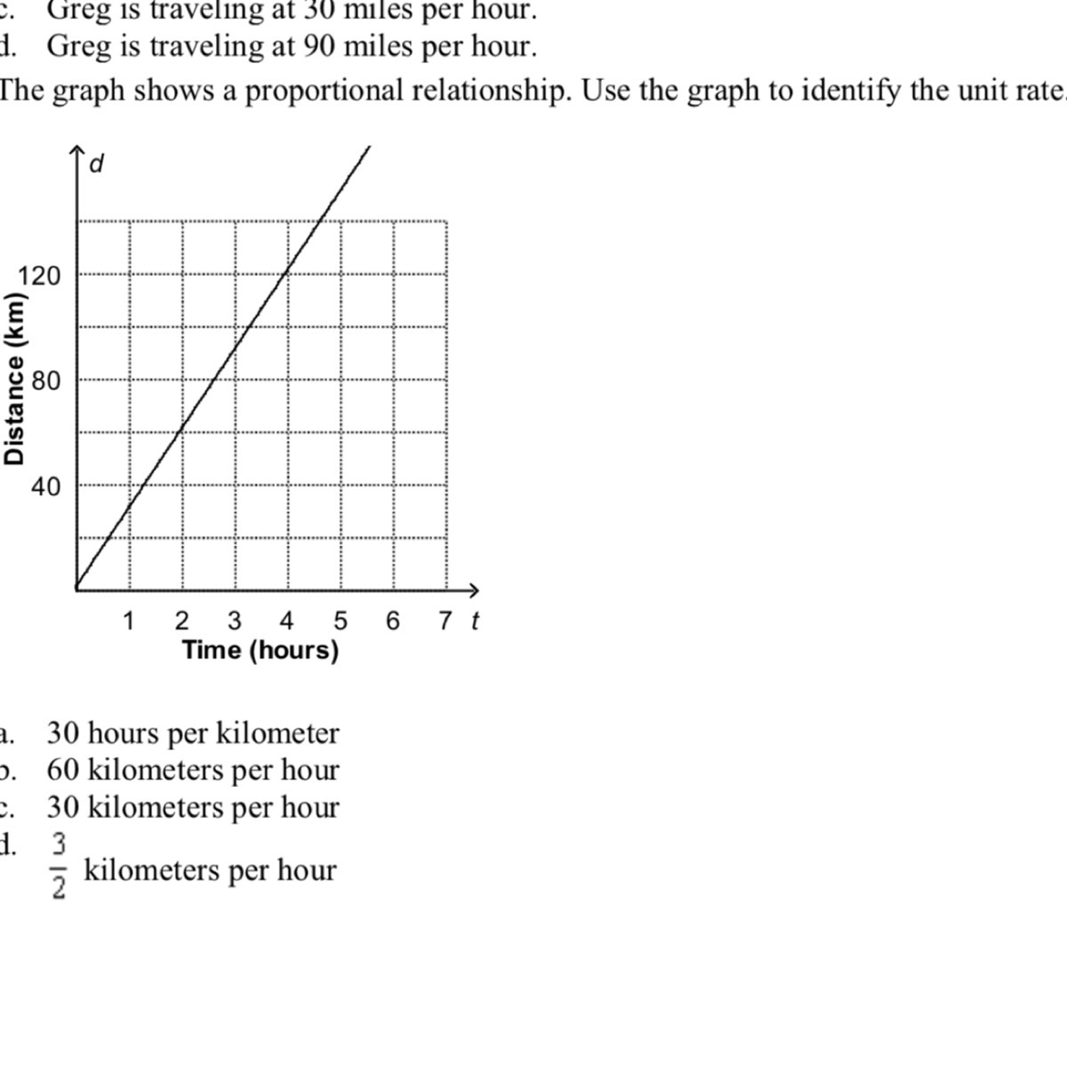 The Graph Shows A Proportional Relationshipe The Graph