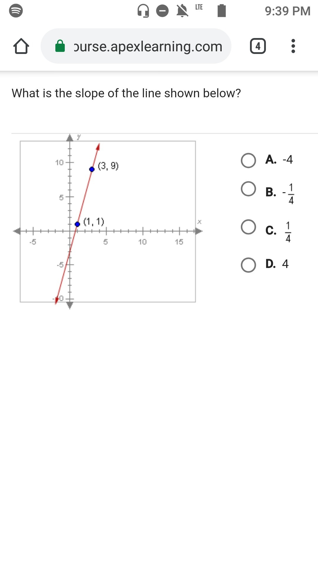 What Is The Slope Of The Line Shown Below