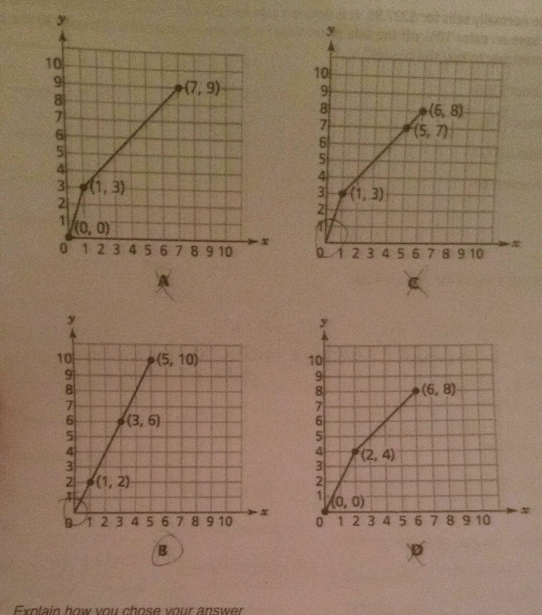 Which Graph Shows A Proportional Relationship Between X