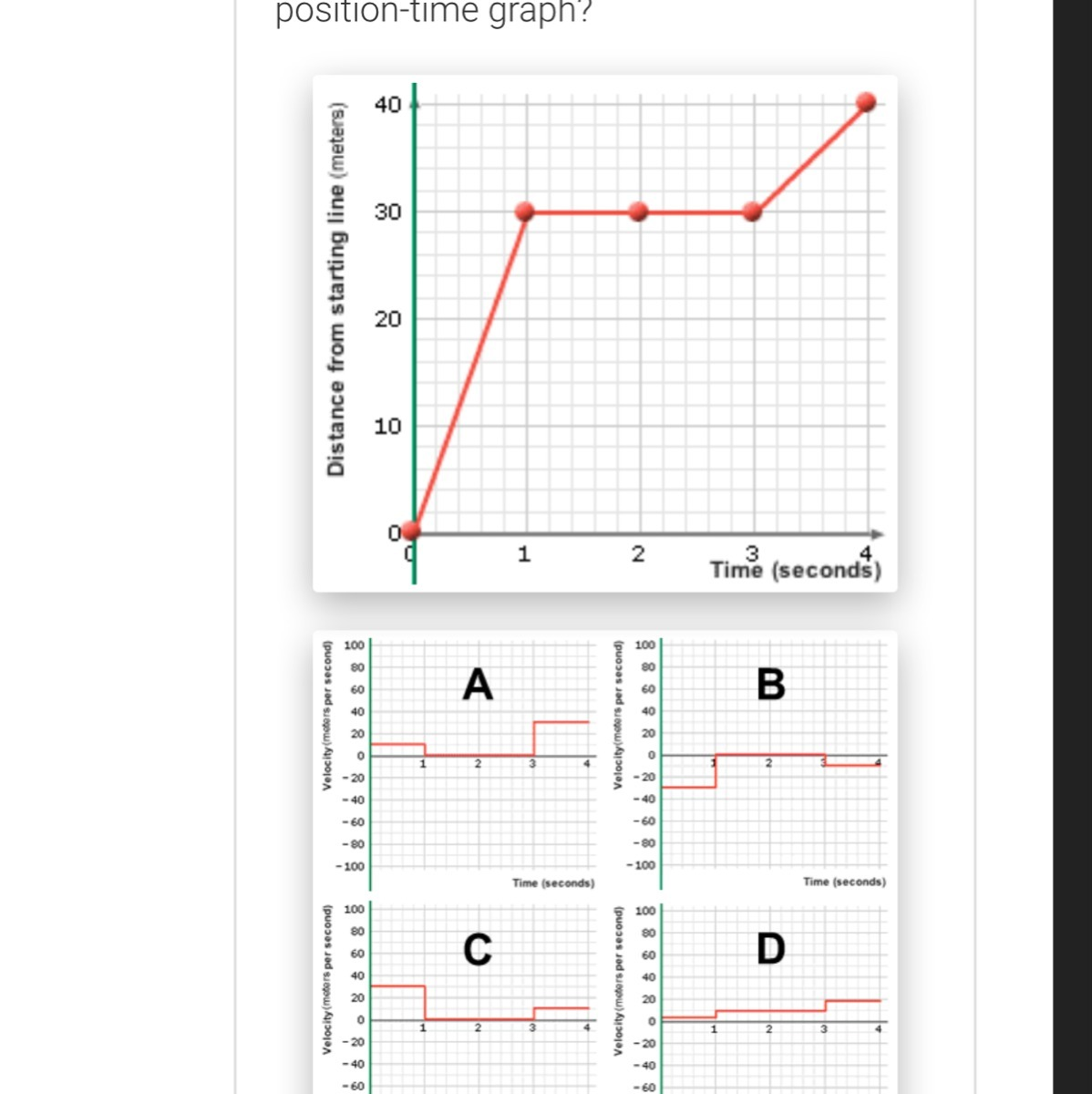 Which Velocity Time Graph Matches The Position Time Graph