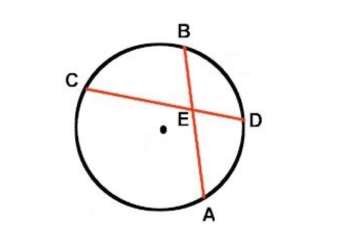 ∠AED is formed inside a circle by two intersecting chords