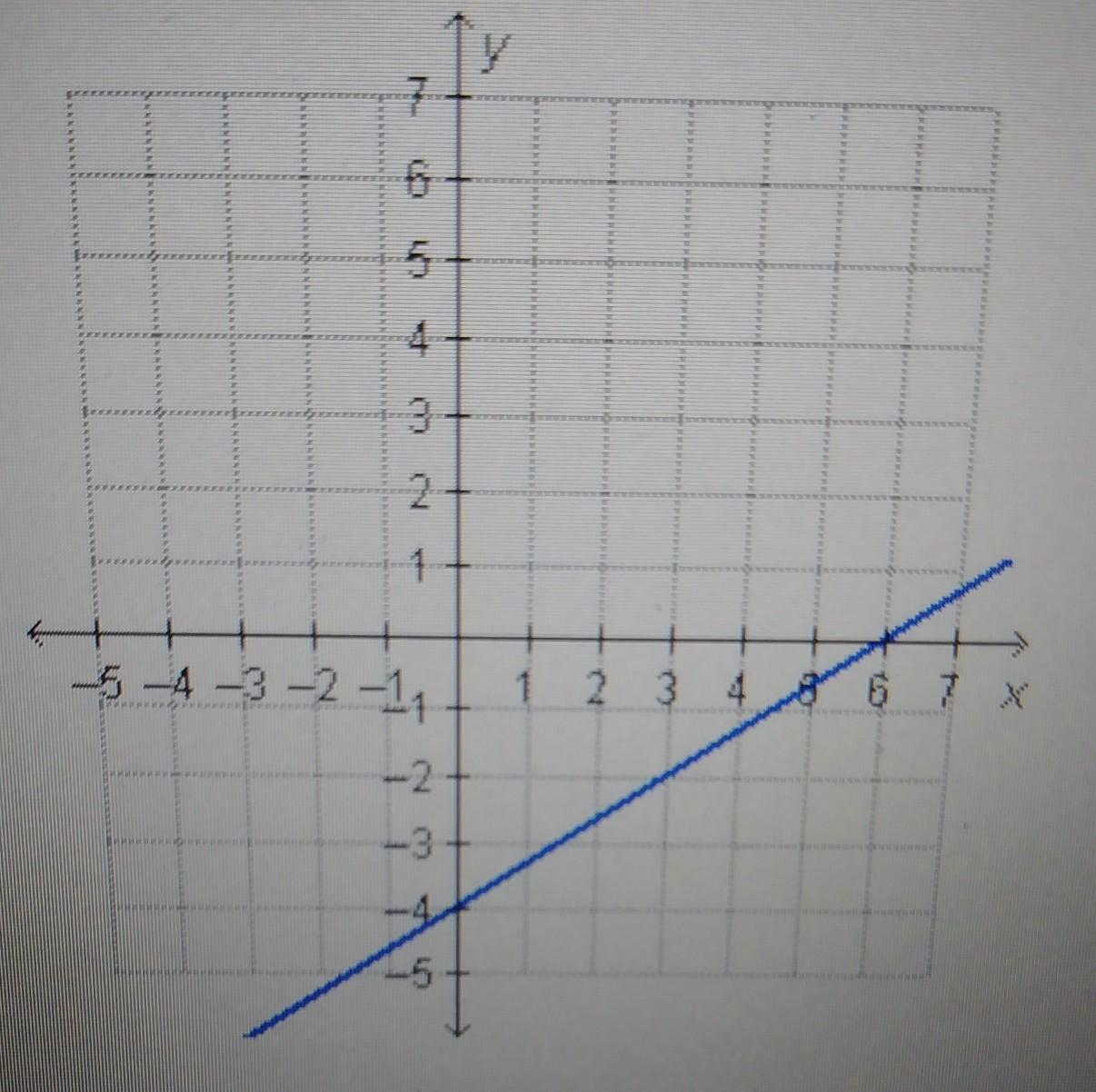 The Equation Of The Graphed Line Is 2x 3y 12 What Is
