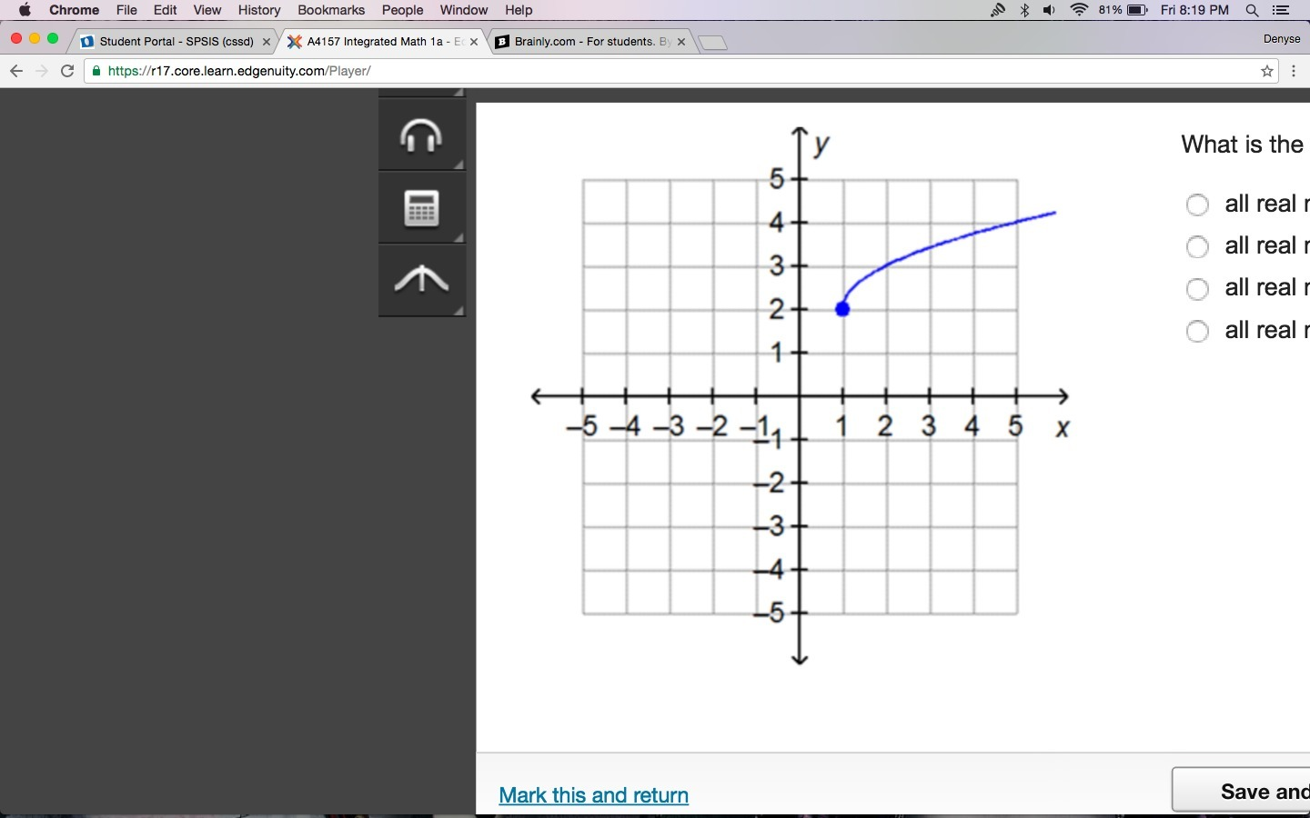 What Is The Range Of The Function On The Graph Al Real