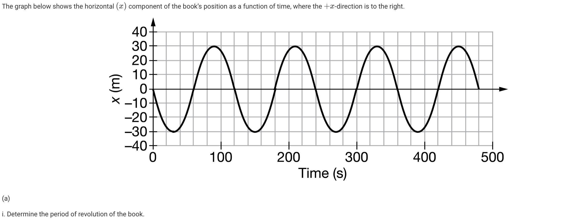 Ap physics 1 experimental design frq