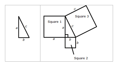 The Pythagorean Theorem states that for any given right
