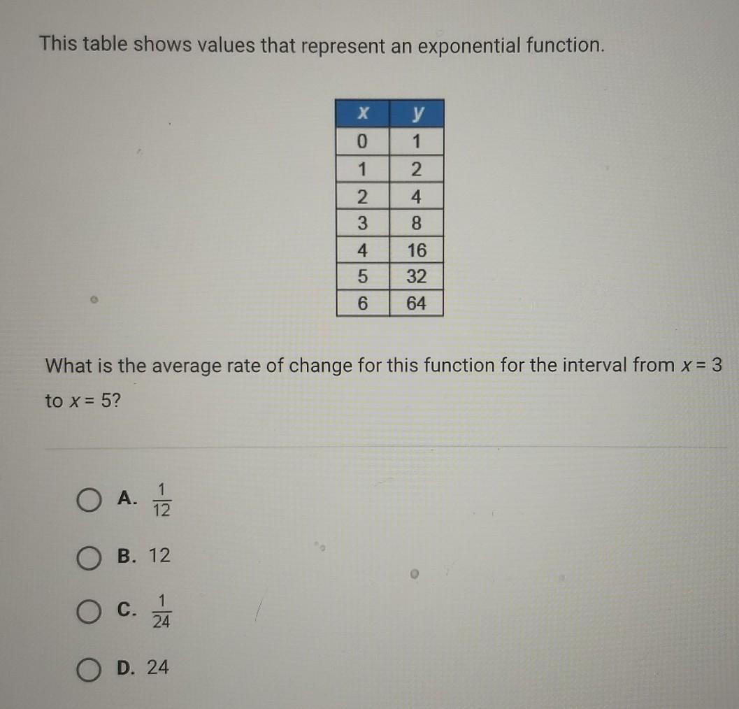 What Is The Average Rate Of Change For This Function For