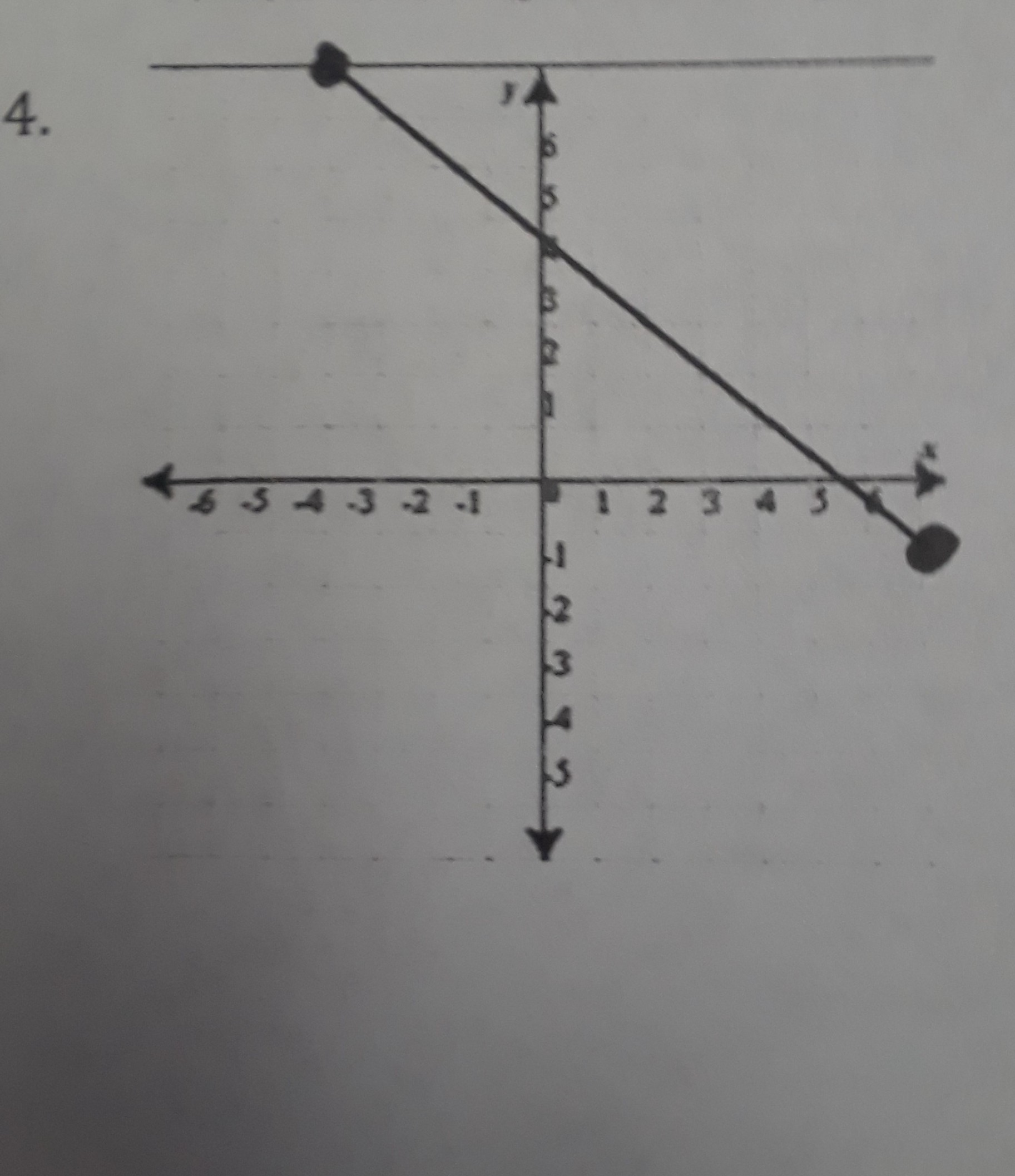 Is This Graph Continous Or Discrete