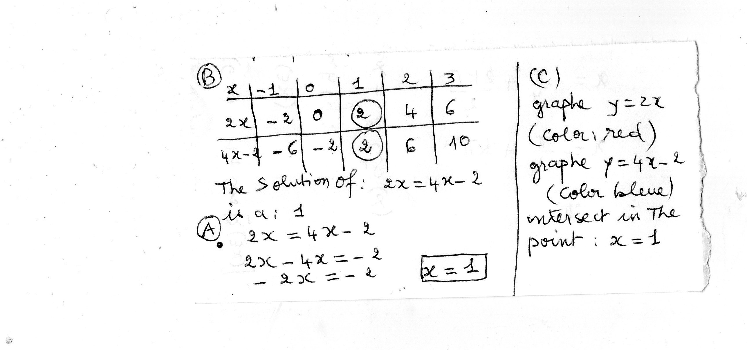 Part A Explain Why The X Coordinates Of The Points Where