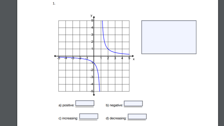Analyzing a Graph For each graph below, identify any