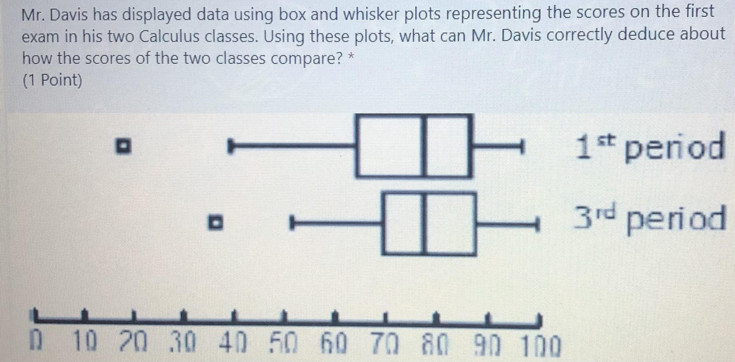 Mr Davis Has Displayed Data Using Box And Whisker Plots