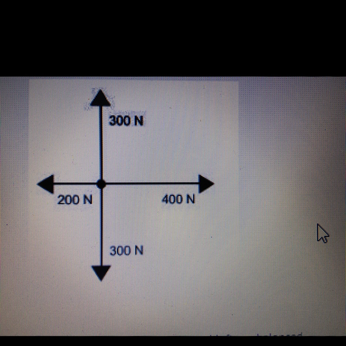 Which Statement About The Diagram Is Accurate A The