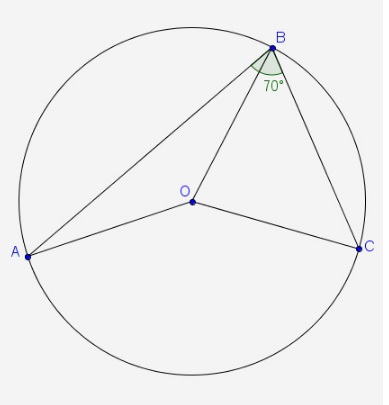 Wiring Diagram Database: In The Diagram Of Circle O What