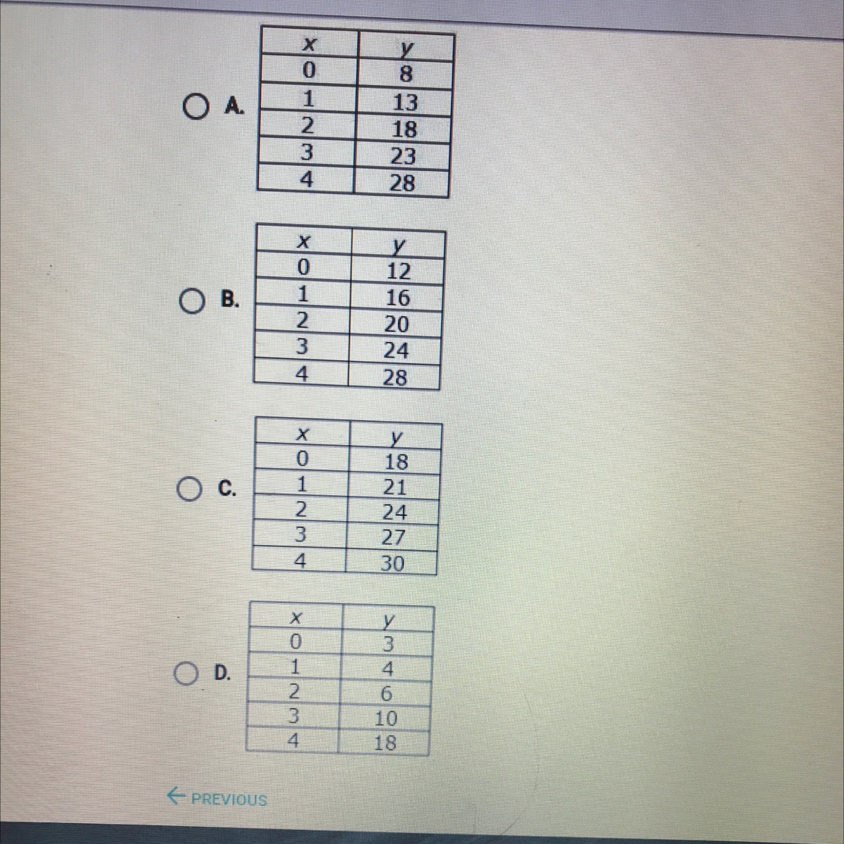 Which Table Represents A Function That Does Not Have A