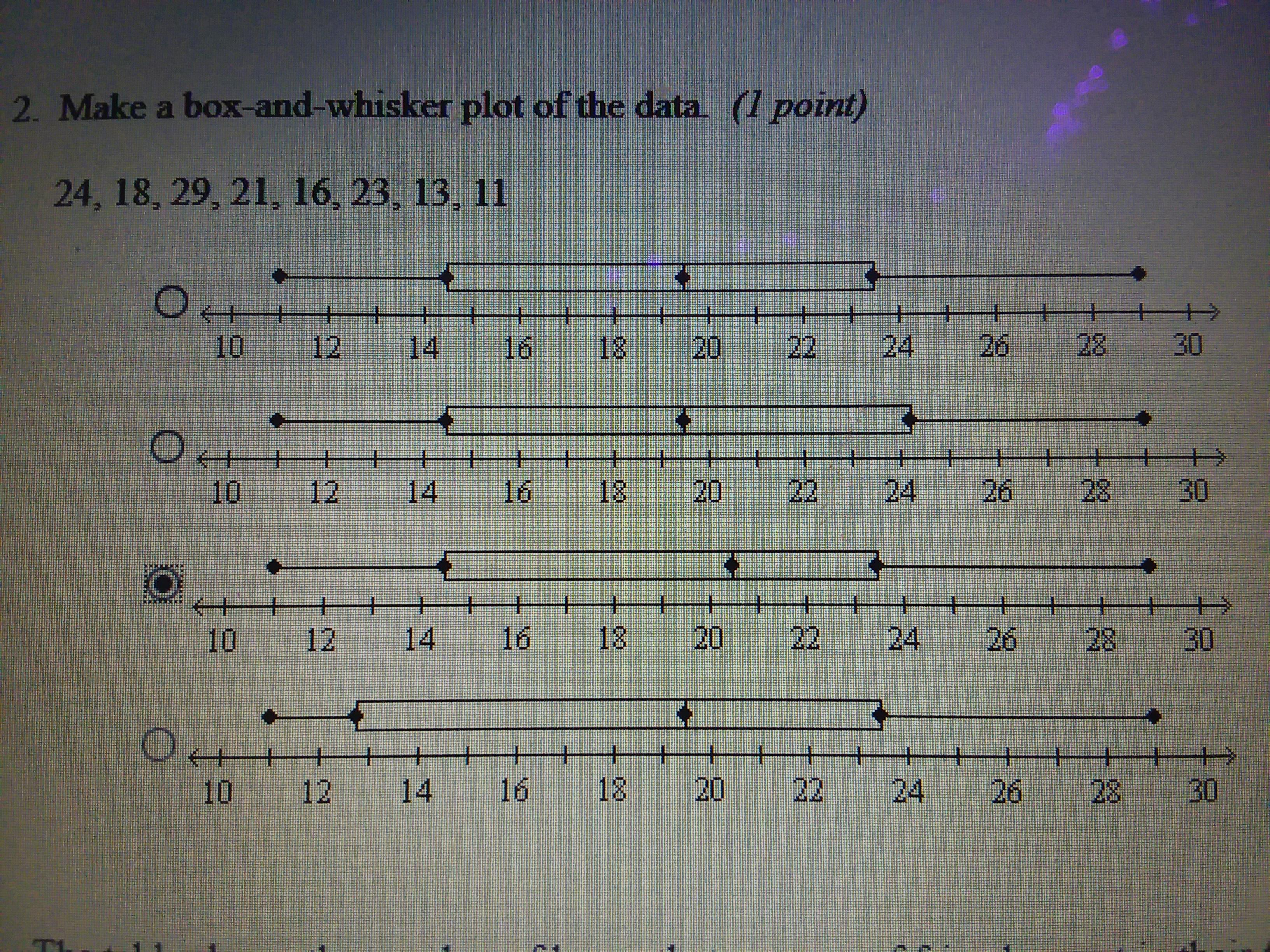 50 Points Make A Box And Whisker Plot Of The Data See