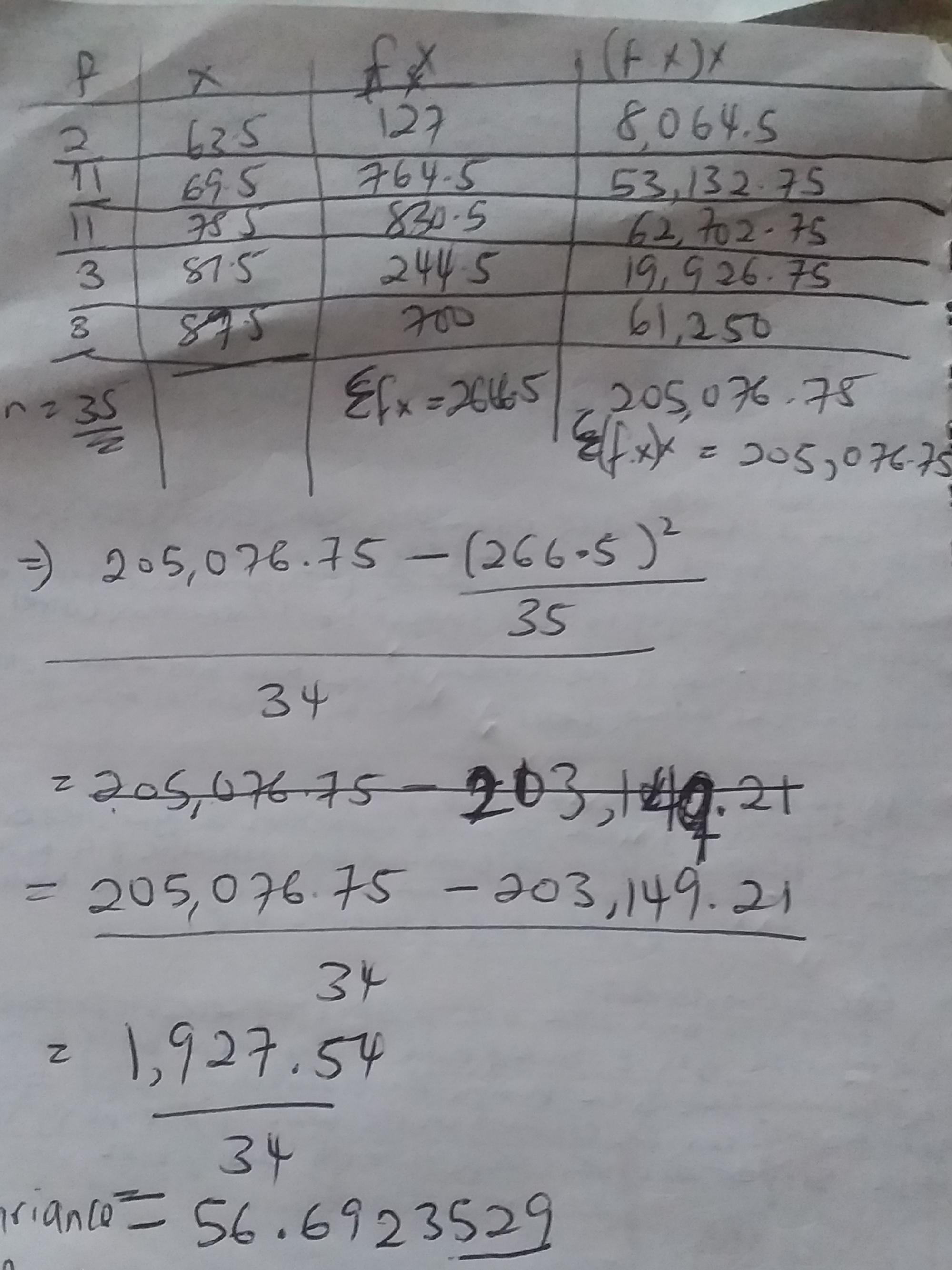 Calculate The Sample Standard Deviation And Sample