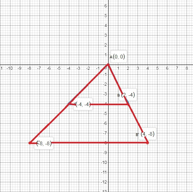 Graph the image of this triangle after a dilation with a scale factor of 2 centered at the origin. - Brainly.com
