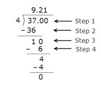 The steps to convert 37 over 4 to a decimal are shown