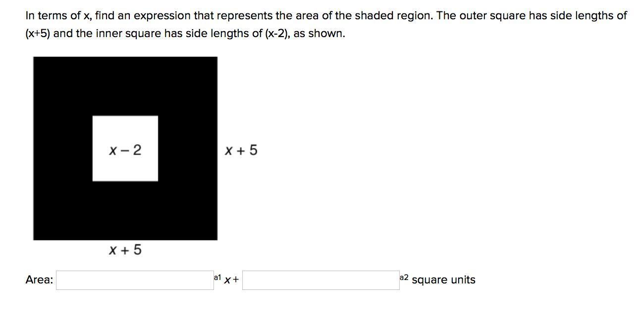 In terms of x, find an expression that represents the area