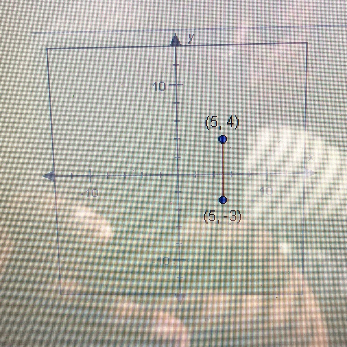 What Is The Midpoint Of The Segment Shown Below A 5 1 B
