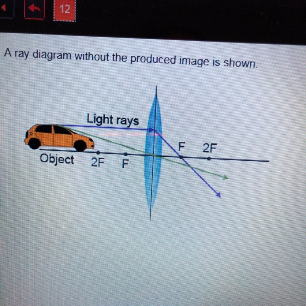medium resolution of a ray diagram without the produced image is shown which described the image produced by the lens a real and larger than the object