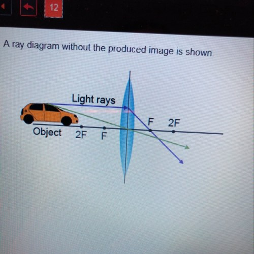 small resolution of a ray diagram without the produced image is shown which described the image produced by the lens a real and larger than the object