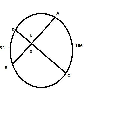 ∠BEC is formed inside a circle by two intersecting chords