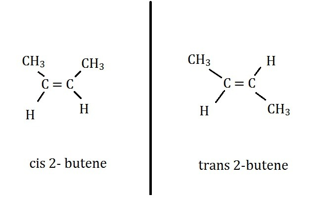 Draw the cis and trans isomers of 2-butene, ch3chchch3