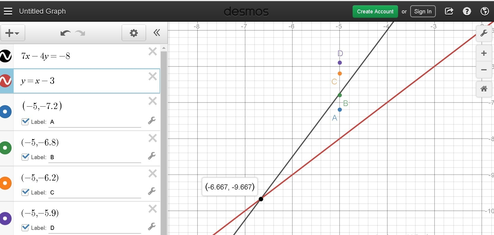 Shannon Graphed The System Of Equations 7x 4y 8 Y X 3 What Is The Closest Approximate