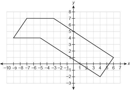 This figure is made up of a rectangle and parallelogram