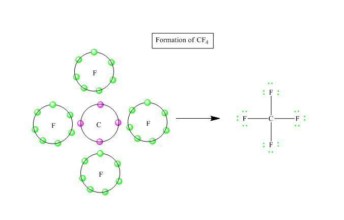 Which is most likely a covalent compound? NaCl KCl CuF2