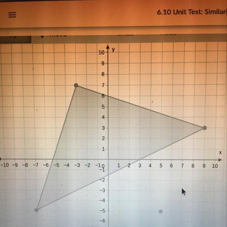 ?Help please! Graph the image of the figure after a dilation with a scale factor of 1/4 centered - Brainly.com