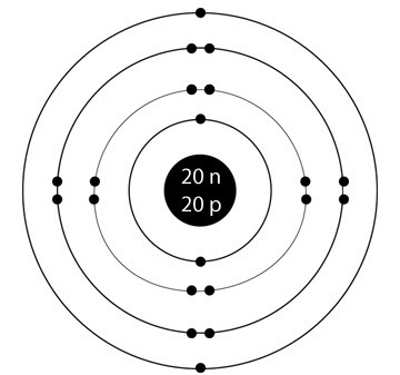 Illustrate a model of a calcium atom including the number