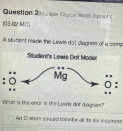 what is the error in the lewis dot diagram a an o atom should transfer all of its six electrons to mg  [ 1200 x 1200 Pixel ]