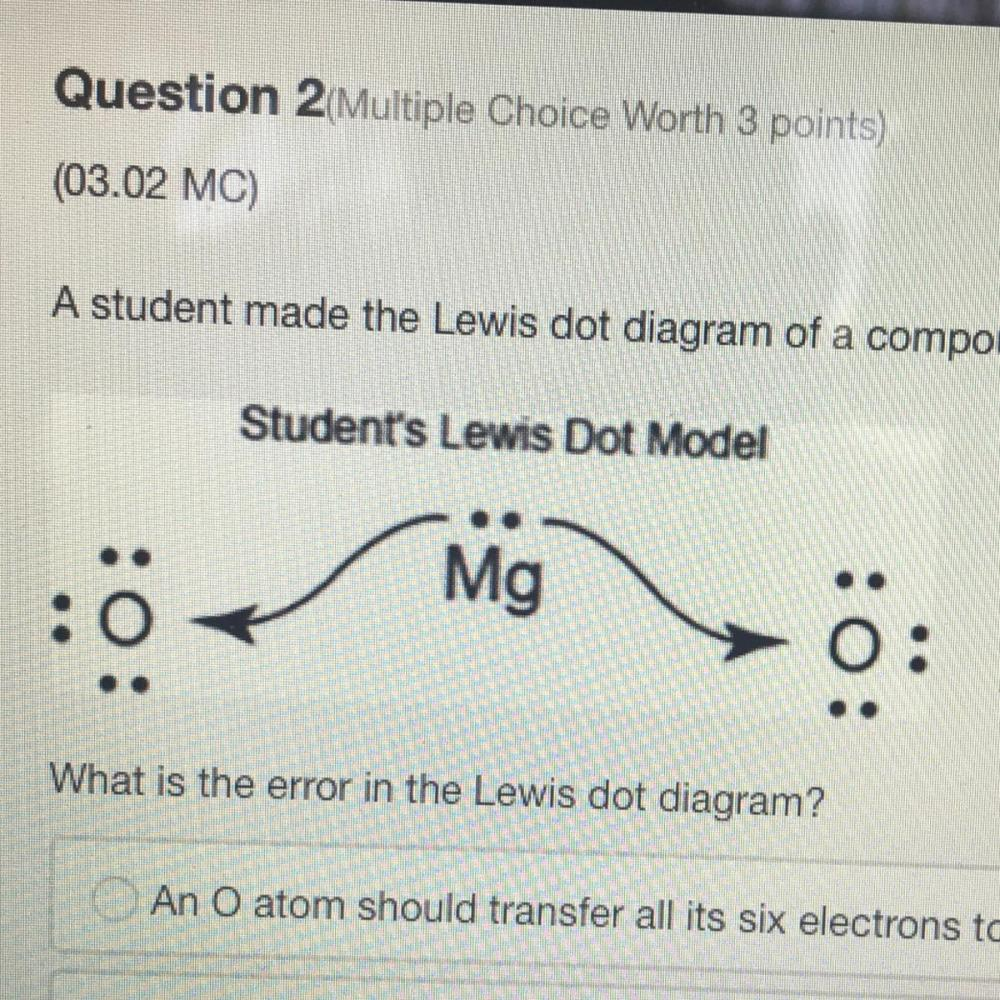 medium resolution of what is the error in the lewis dot diagram a an o atom should transfer all of its six electrons to mg