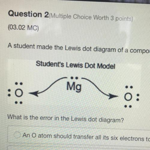 small resolution of what is the error in the lewis dot diagram a an o atom should transfer all of its six electrons to mg