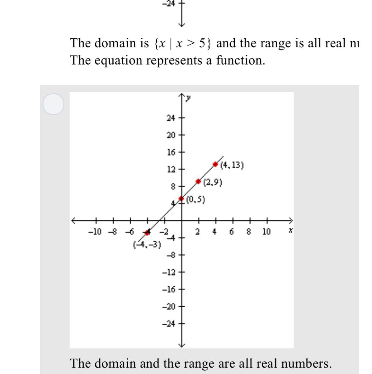 Graph The Given Relation Or Equation And Find The Domain