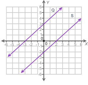 How many solutions are there for the pair of equations for