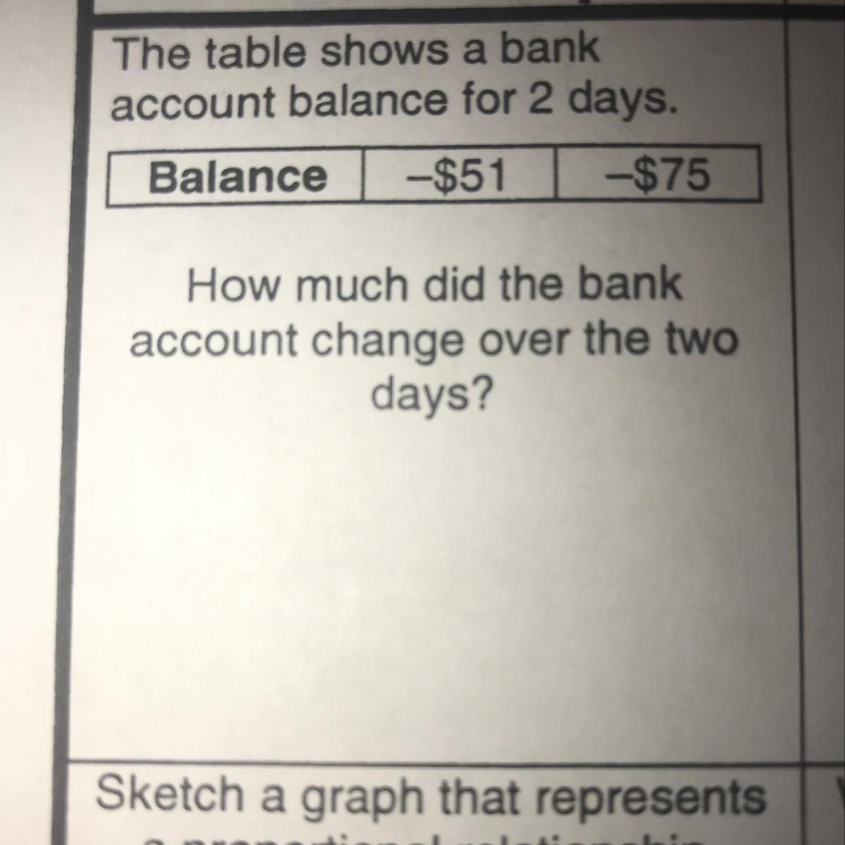 The Table Shows A Bank Account Balance For 2 Days How Much Did The Bank Account Change Over The Brainly Com