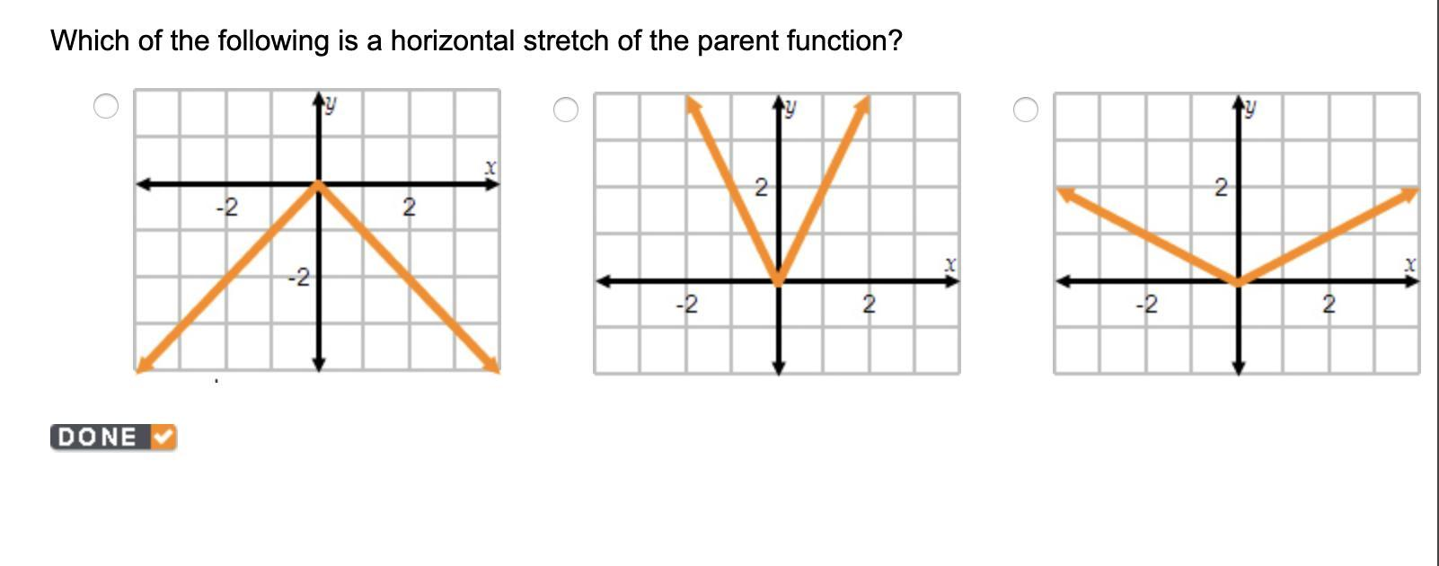 Which of the following is a horizontal stretch of the