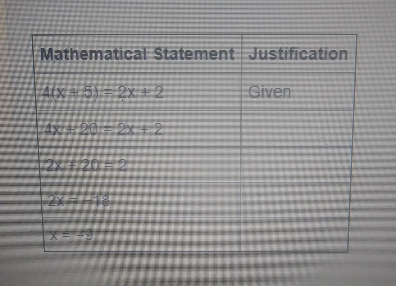 Fill In The Missing Justifications In The Correct Order A