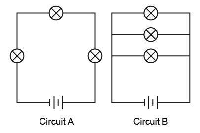 Carla draws two circuit diagrams that connect the same