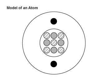 Wiring Diagram: 35 What Is The Particle That Is Labeled