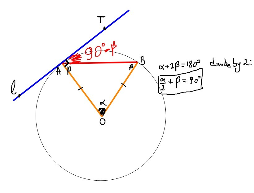 True or False. The measure of a tangent-chord angle inside