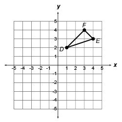 Which transformations would result in a geometric figure