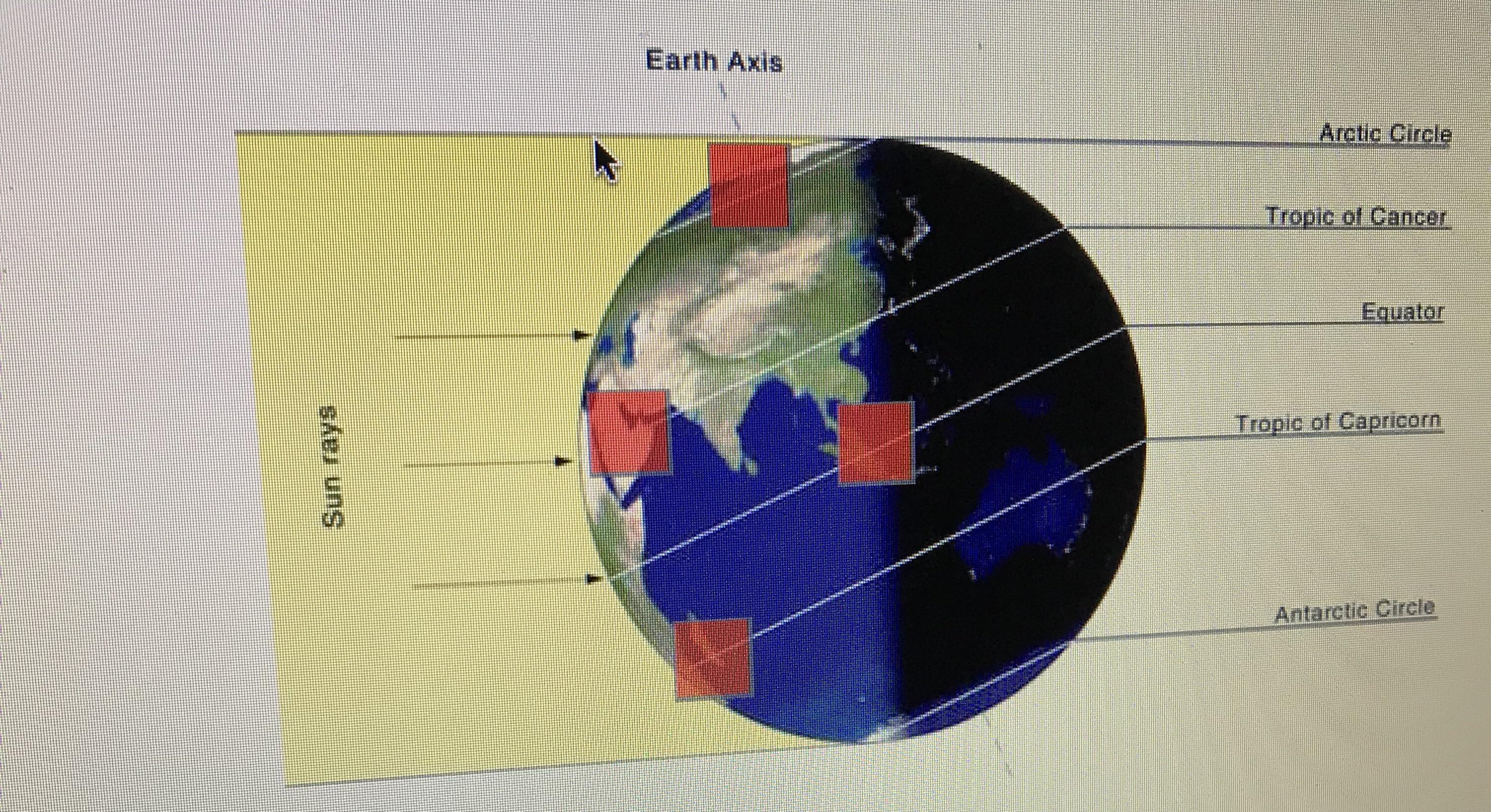 The Diagram Shows The Position Of Earth During Solstice