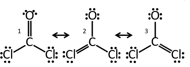 Phosgene (cl2co) is a poisonous gas that was used as a
