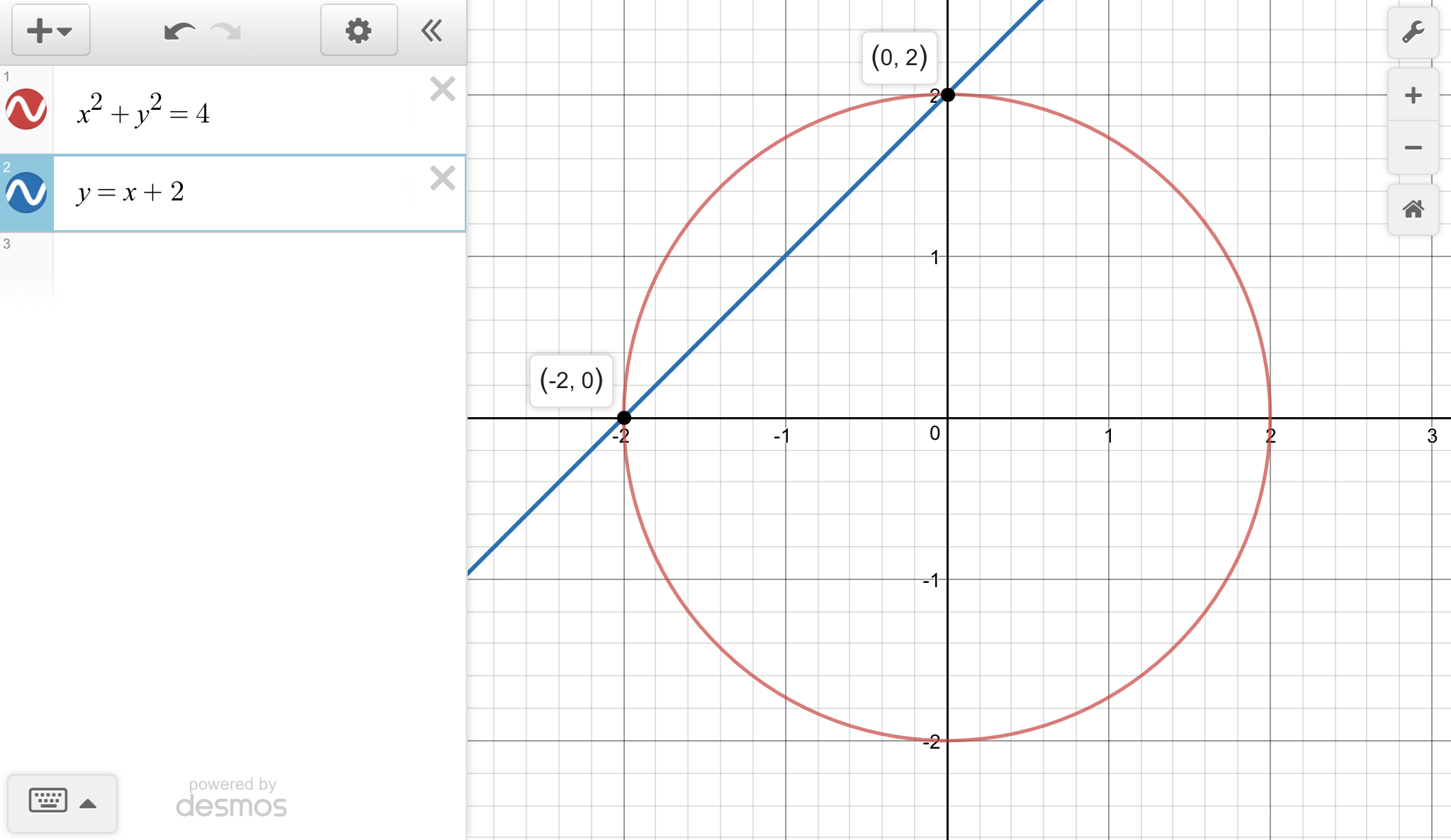 Graph The Equation Y X 4
