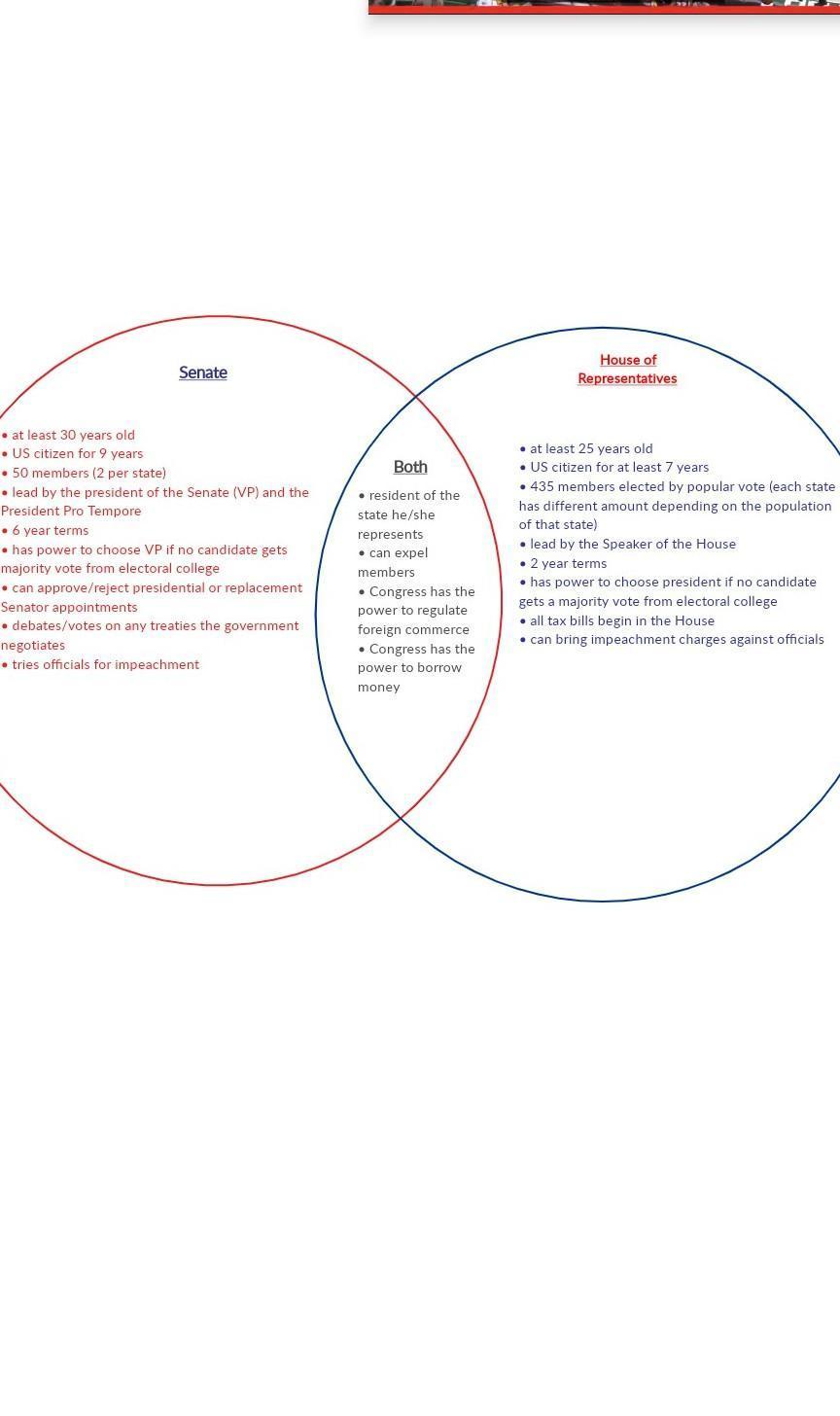 House of Representatives and Senate comparison chart
