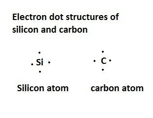 Hee Sun drew an electron dot diagram of a silicon atom as
