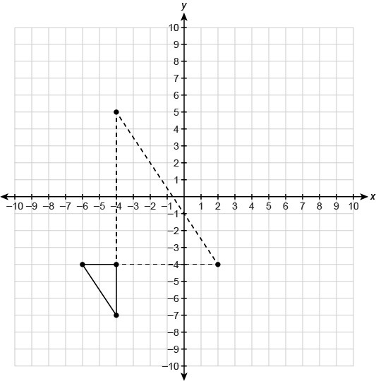 PLEASE MATH HELP WILL GIVE BRAINLIEST The dashed triangle is the image of the solid triangle. The - Brainly.com